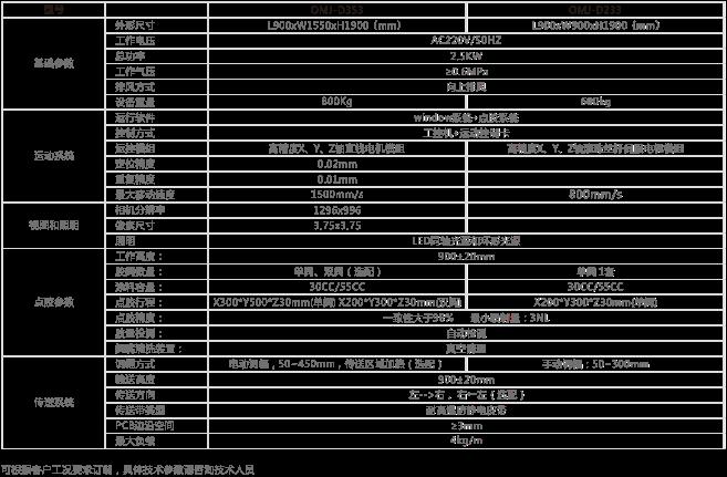 智能高速点胶机(图2)